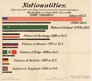 TB_Infirmary_Nationalities